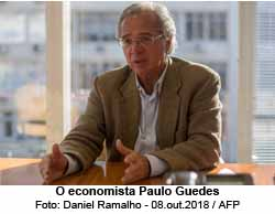O economista Paulo Guedes - Daniel Ramalho - 08.out.2018/AFP