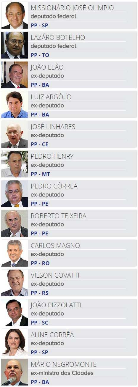 G1 - 07/03/2015 - A lista do Lava Jato