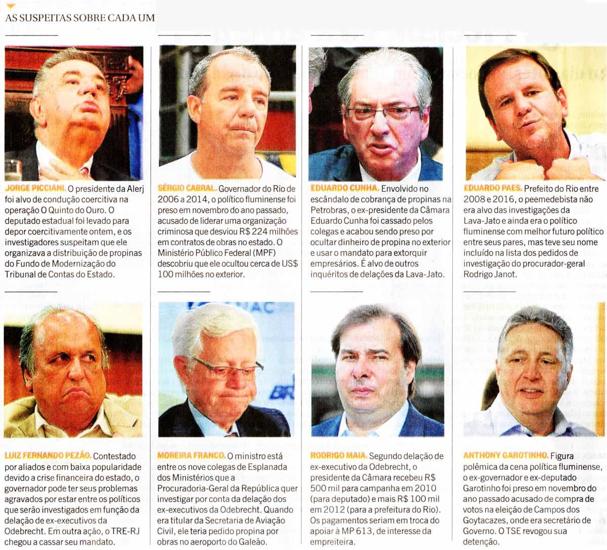 d6d70fe6f36de RJ Políticos  As suspeitas sobre cada um - O Globo   30.03.2017